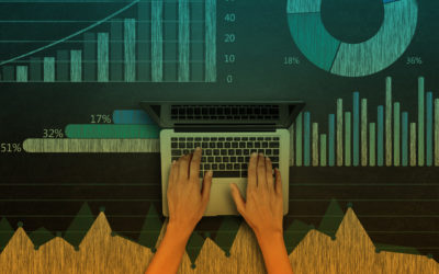 Assessing Your Website's Effectiveness